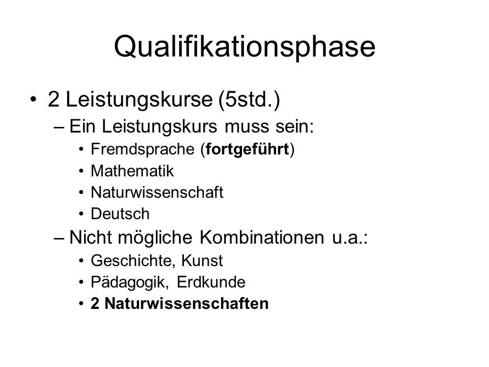 Qualifikationsphase 2 Leistungskurse (5std.) –Ein Leistungskurs muss sein: Fremdsprache (fortgeführt) Mathematik Naturwissenschaft Deutsch –Nicht mögl