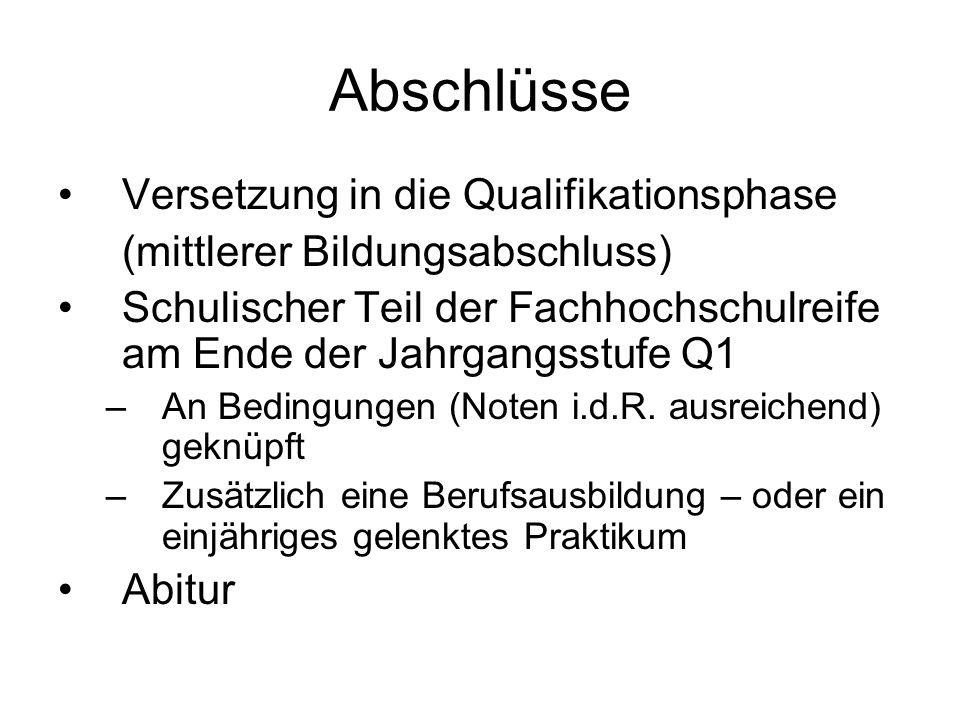 Abiturbedingungen Zwei Fächer aus dem Kanon Deutsch, Mathematik, Fremdsprache Abdeckung aller drei Aufgabenfelder (Kunst oder Musik können das 1.