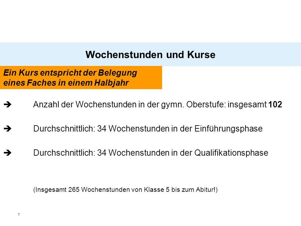 18 10 Grundkurse - 11.Wahlkurs (falls neu einsetzende Fremdsprache) oder - 11.