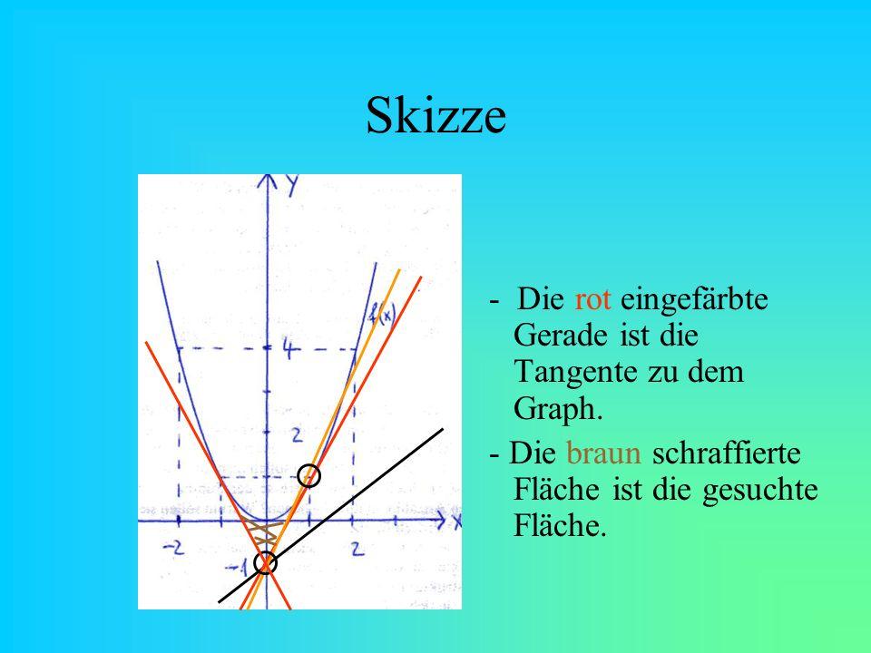Skizze - Die rot eingefärbte Gerade ist die Tangente zu dem Graph.