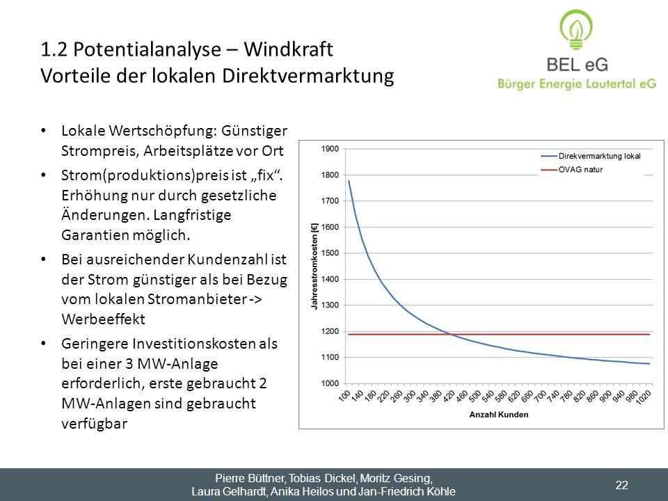 1.2 Potentialanalyse – Windkraft Vorteile der lokalen Direktvermarktung Lokale Wertschöpfung: Günstiger Strompreis, Arbeitsplätze vor Ort Strom(produk