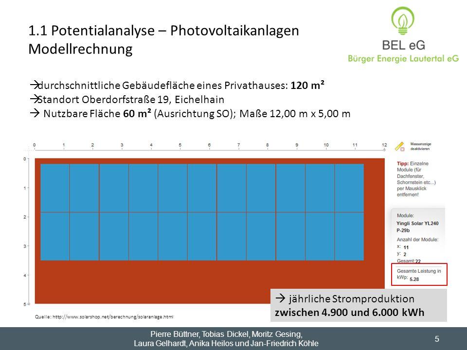Pierre Büttner, Tobias Dickel, Moritz Gesing, Laura Gelhardt, Anika Heilos und Jan-Friedrich Köhle 5 1.1 Potentialanalyse – Photovoltaikanlagen Modell