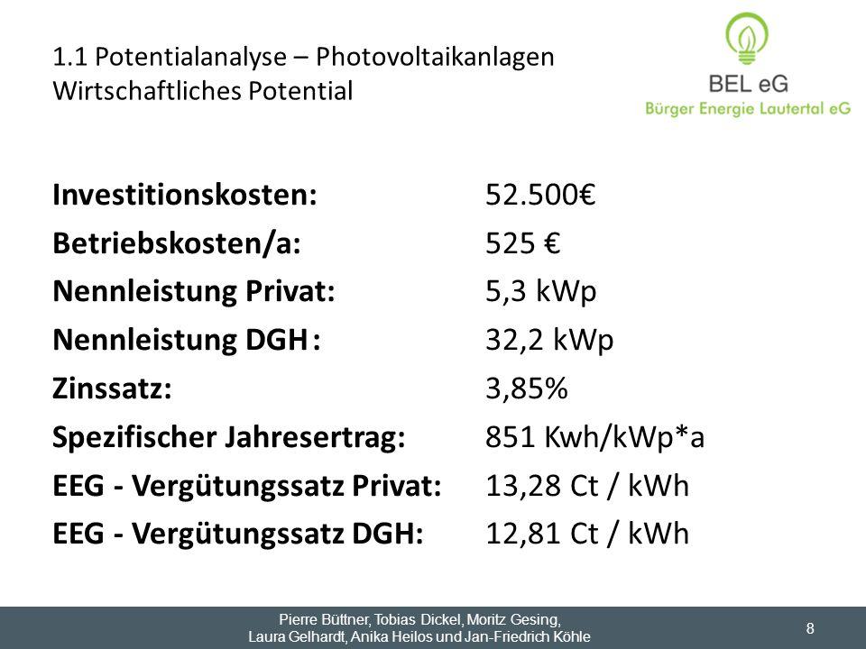 Investitionskosten:52.500 Betriebskosten/a: 525 Nennleistung Privat: 5,3 kWp Nennleistung DGH:32,2 kWp Zinssatz: 3,85% Spezifischer Jahresertrag: 851