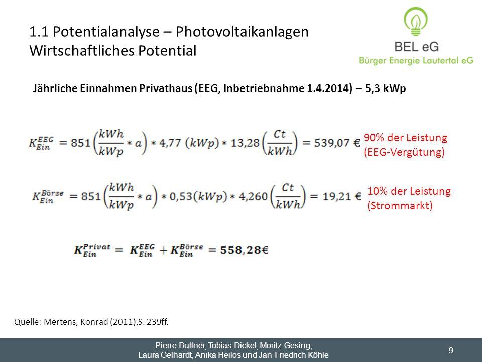 9 90% der Leistung (EEG-Vergütung) 10% der Leistung (Strommarkt) Jährliche Einnahmen Privathaus (EEG, Inbetriebnahme 1.4.2014) – 5,3 kWp 1.1 Potential