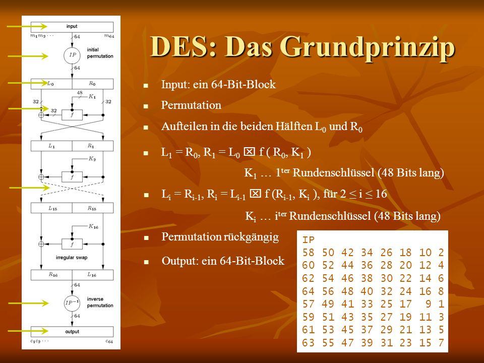 DES: Das Grundprinzip K 1 … 1 ter Rundenschlüssel (48 Bits lang) K i … i ter Rundenschlüssel (48 Bits lang) IP 58 50 42 34 26 18 10 2 60 52 44 36 28 2