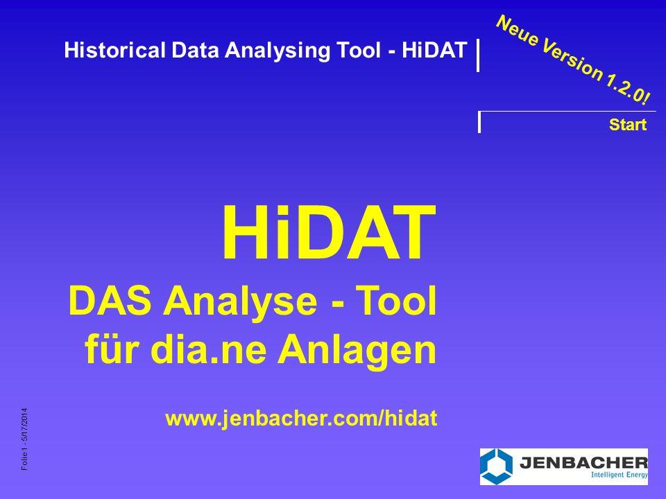Folie 2 - 5/17/2014 Historical Data Analysing Tool - HiDAT Allgemein Was ist HiDAT.