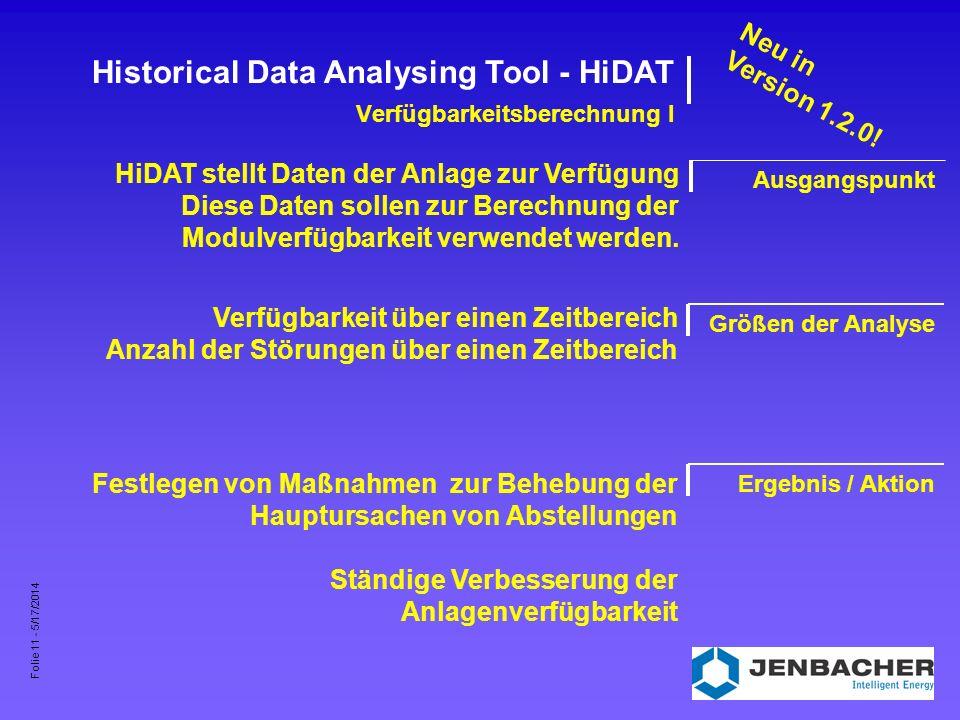 Folie 11 - 5/17/2014 Historical Data Analysing Tool - HiDAT Verfügbarkeitsberechnung I Ausgangspunkt HiDAT stellt Daten der Anlage zur Verfügung Diese Daten sollen zur Berechnung der Modulverfügbarkeit verwendet werden.