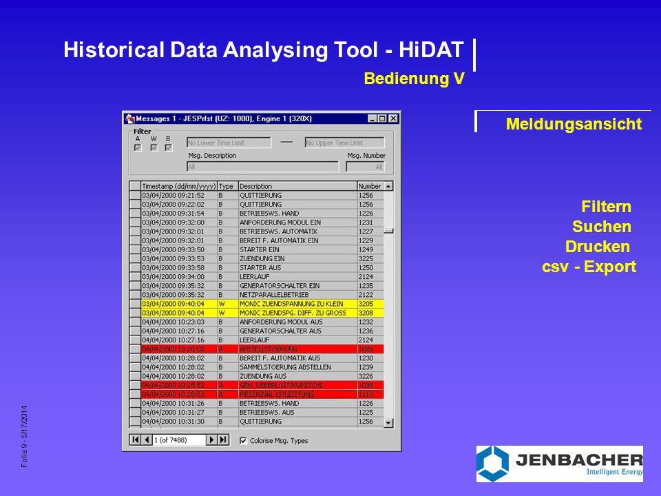 Folie 10 - 5/17/2014 Historical Data Analysing Tool - HiDAT Bedienung VI Trendansicht Filtern Zoomen Vermessen Drucken Screenshot