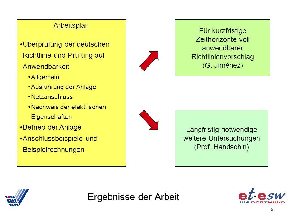 9 Ergebnisse der Arbeit Arbeitsplan Überprüfung der deutschen Richtlinie und Prüfung auf Anwendbarkeit Allgemein Ausführung der Anlage Netzanschluss N