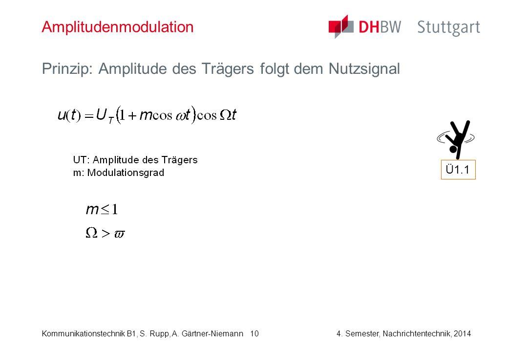 Kommunikationstechnik B1, S. Rupp, A. Gärtner-Niemann4. Semester, Nachrichtentechnik, 2014 10 Amplitudenmodulation Prinzip: Amplitude des Trägers folg