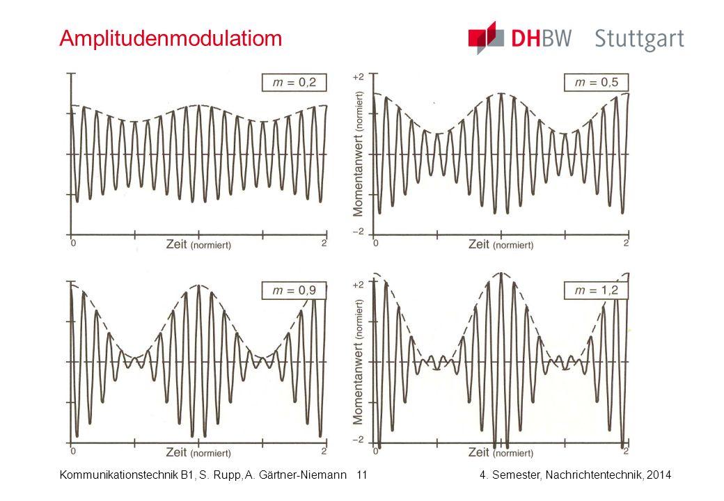 Kommunikationstechnik B1, S. Rupp, A. Gärtner-Niemann4. Semester, Nachrichtentechnik, 2014 11 Amplitudenmodulatiom