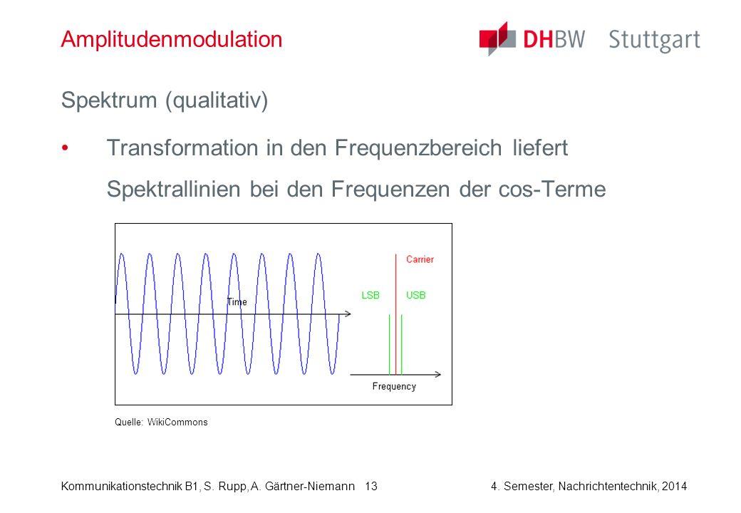 Kommunikationstechnik B1, S. Rupp, A. Gärtner-Niemann4. Semester, Nachrichtentechnik, 2014 13 Amplitudenmodulation Spektrum (qualitativ) Transformatio