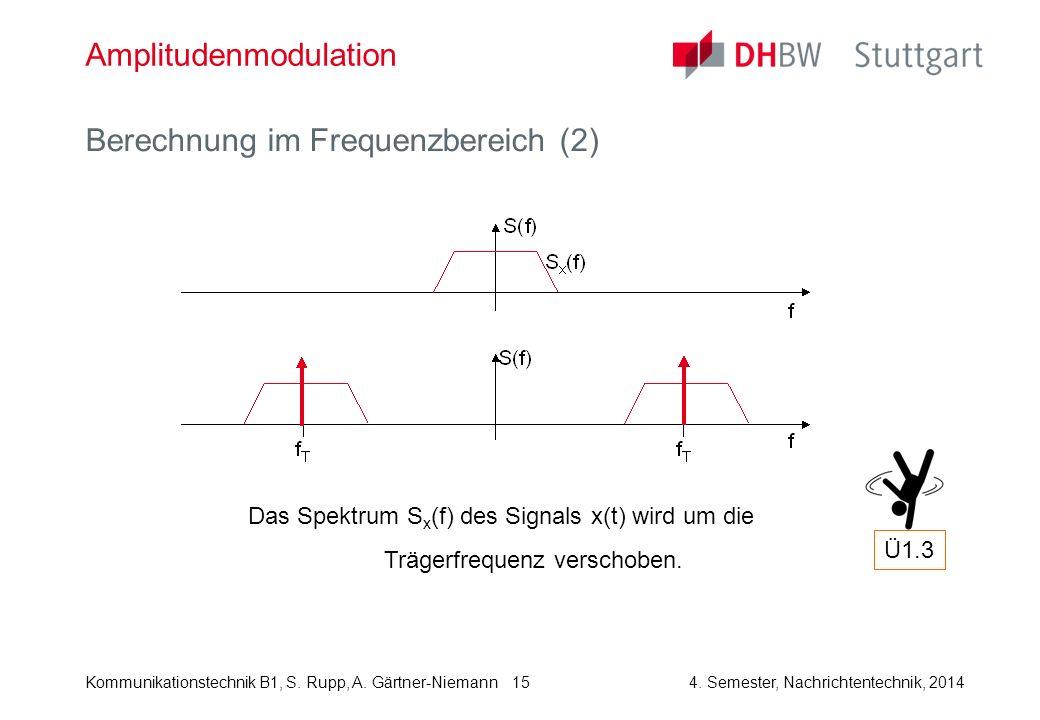 Kommunikationstechnik B1, S. Rupp, A. Gärtner-Niemann4. Semester, Nachrichtentechnik, 2014 15 Amplitudenmodulation Berechnung im Frequenzbereich (2) D