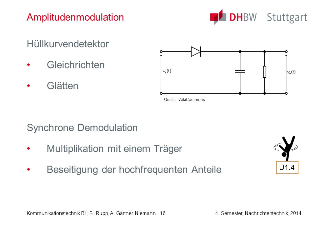 Kommunikationstechnik B1, S. Rupp, A. Gärtner-Niemann4. Semester, Nachrichtentechnik, 2014 16 Amplitudenmodulation Hüllkurvendetektor Gleichrichten Gl