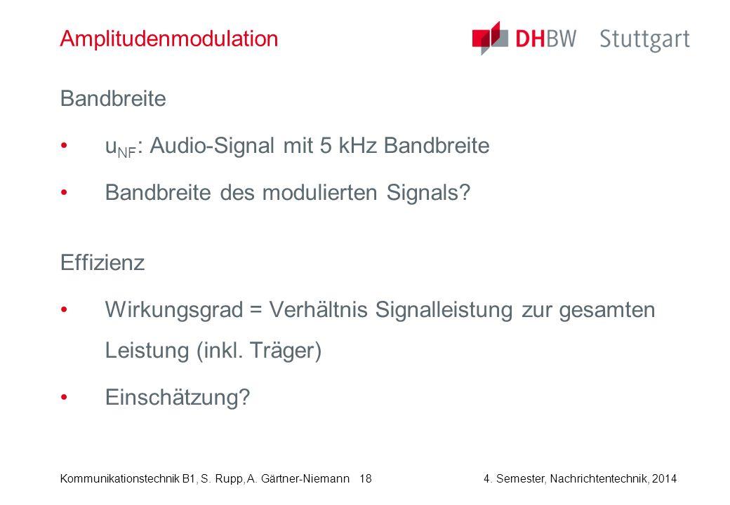 Kommunikationstechnik B1, S. Rupp, A. Gärtner-Niemann4. Semester, Nachrichtentechnik, 2014 18 Amplitudenmodulation Bandbreite u NF : Audio-Signal mit