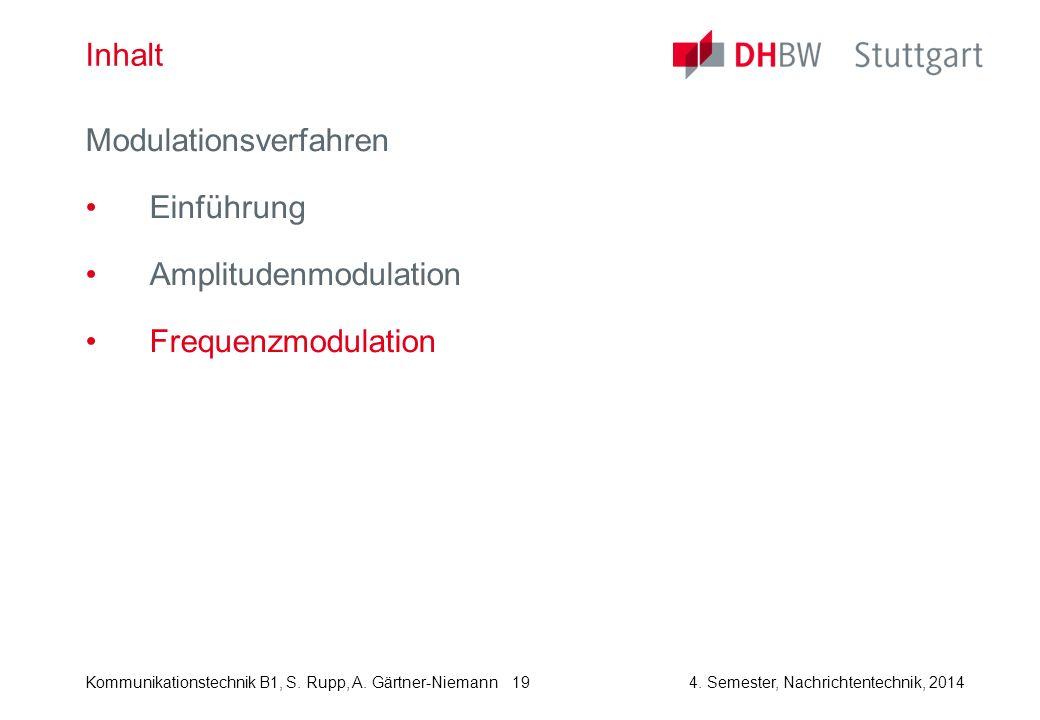 Kommunikationstechnik B1, S. Rupp, A. Gärtner-Niemann4. Semester, Nachrichtentechnik, 2014 19 Inhalt Modulationsverfahren Einführung Amplitudenmodulat