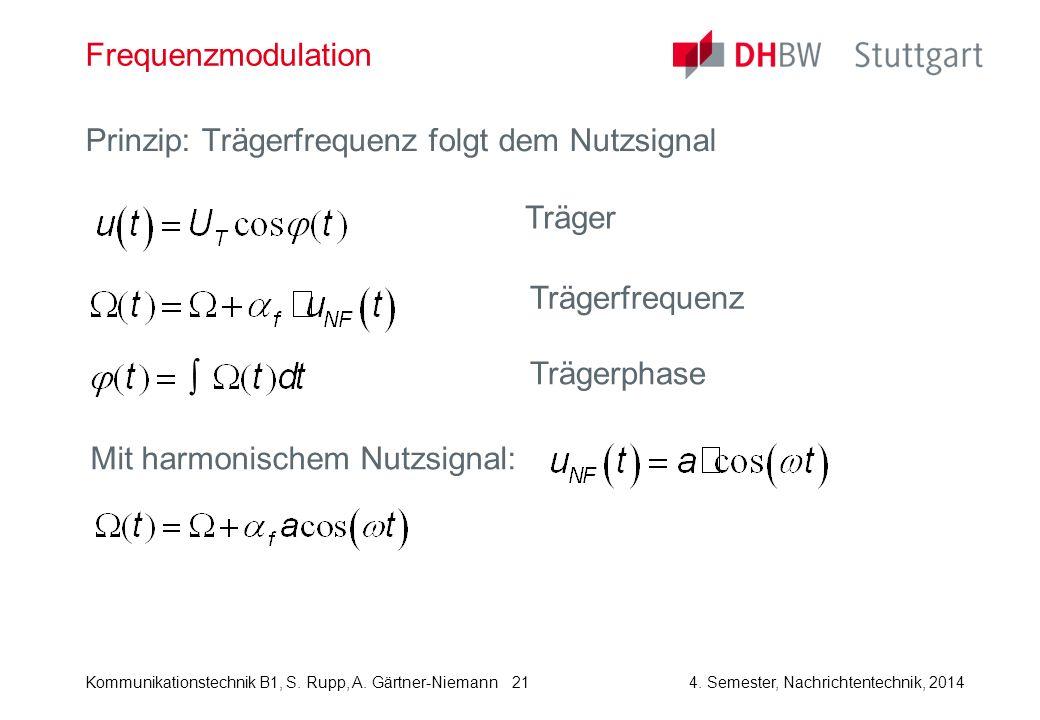Kommunikationstechnik B1, S. Rupp, A. Gärtner-Niemann4. Semester, Nachrichtentechnik, 2014 21 Frequenzmodulation Prinzip: Trägerfrequenz folgt dem Nut