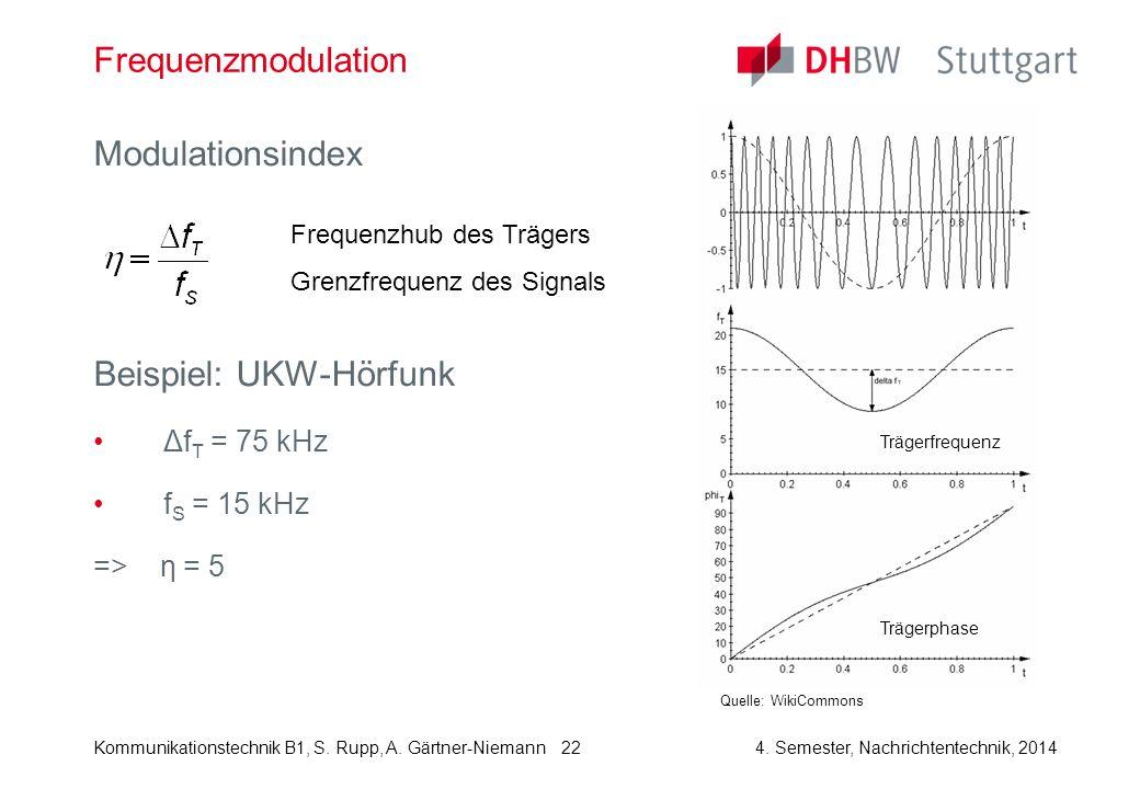 Kommunikationstechnik B1, S. Rupp, A. Gärtner-Niemann4. Semester, Nachrichtentechnik, 2014 22 Frequenzmodulation Modulationsindex Beispiel: UKW-Hörfun