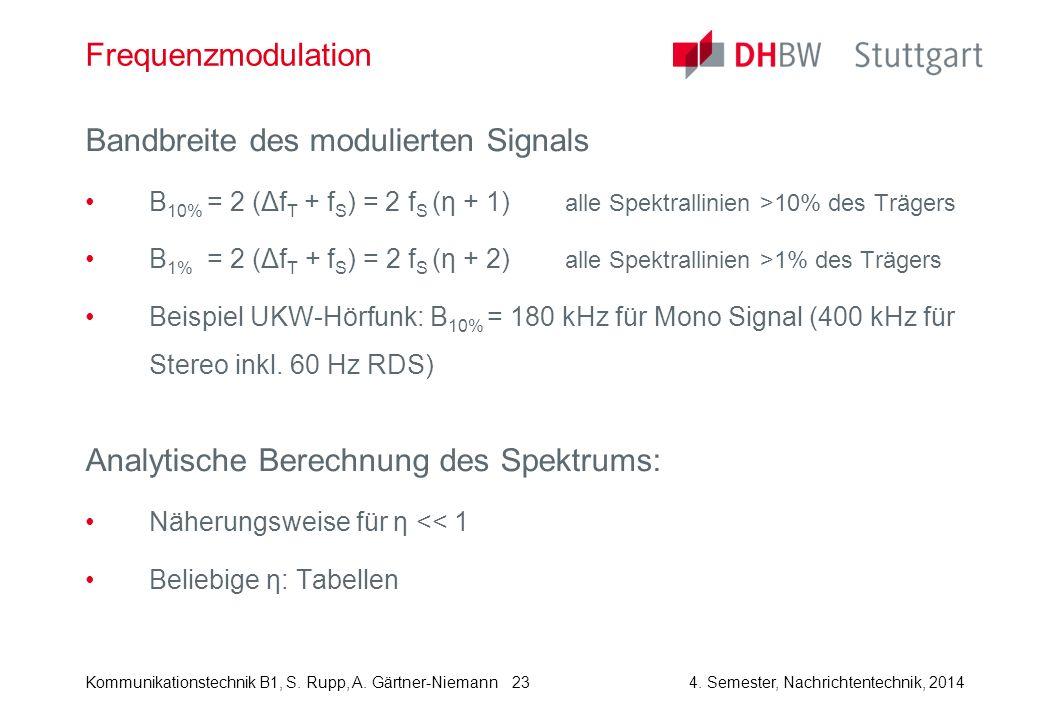Kommunikationstechnik B1, S. Rupp, A. Gärtner-Niemann4. Semester, Nachrichtentechnik, 2014 23 Frequenzmodulation Bandbreite des modulierten Signals B