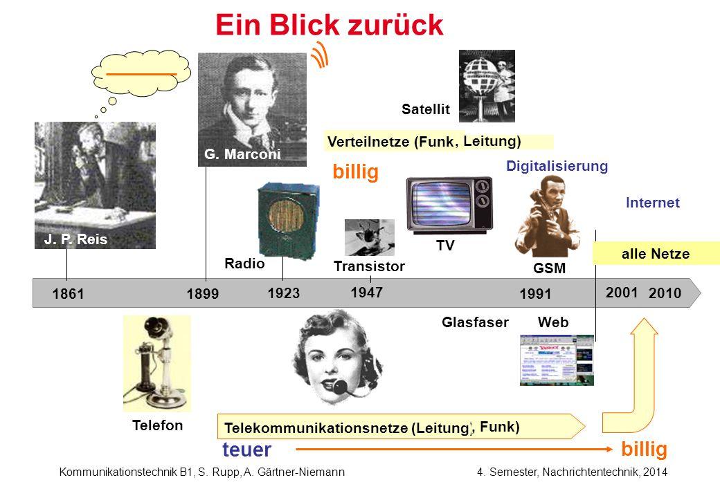 Kommunikationstechnik B1, S. Rupp, A. Gärtner-Niemann4. Semester, Nachrichtentechnik, 2014 Telefon Telekommunikationsnetze (Leitung) 1861 J. P. Reis 1