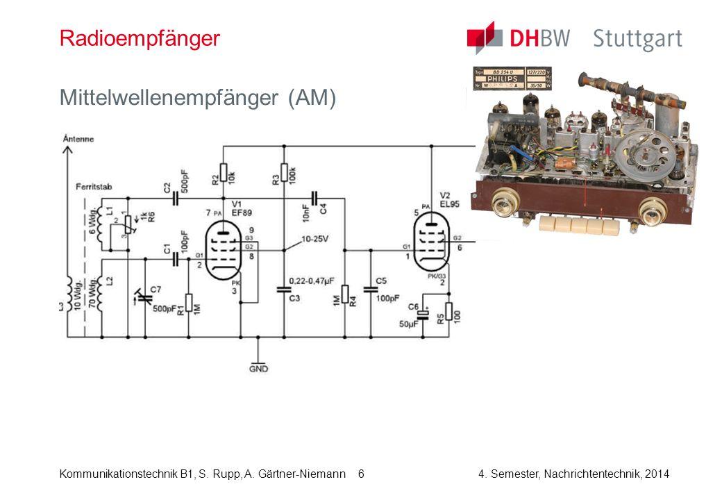 Kommunikationstechnik B1, S. Rupp, A. Gärtner-Niemann4. Semester, Nachrichtentechnik, 2014 6 Radioempfänger Mittelwellenempfänger (AM)