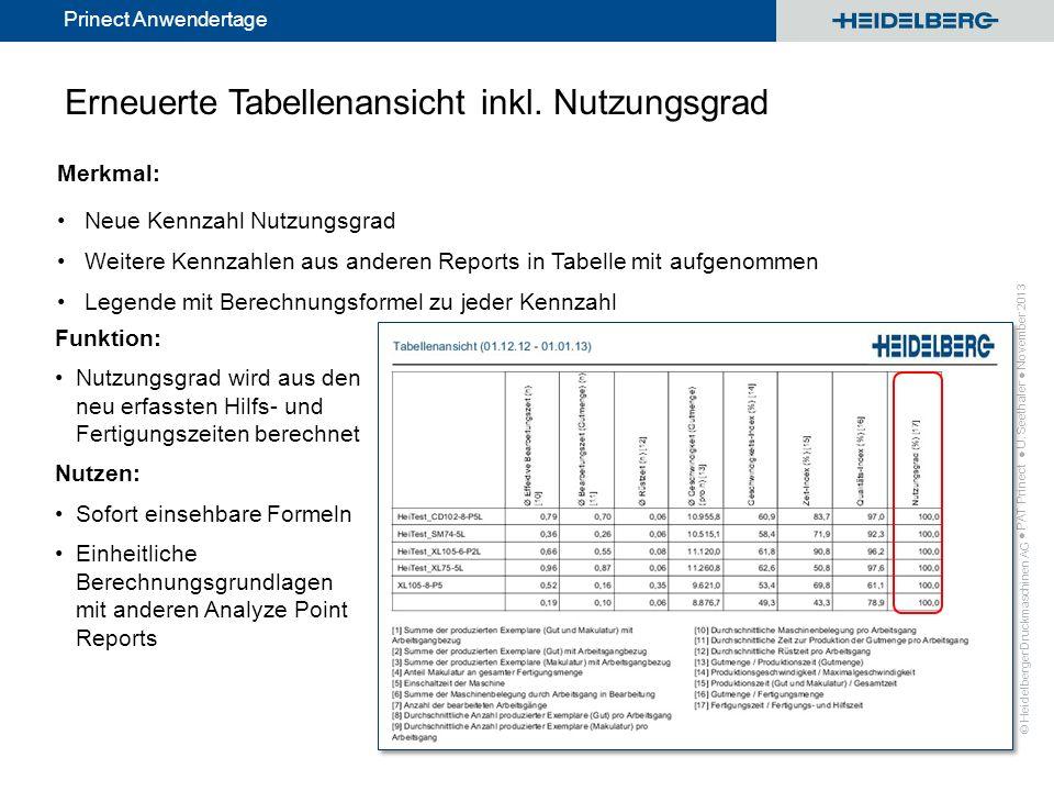 © Heidelberger Druckmaschinen AG Prinect Anwendertage Erneuerte Tabellenansicht inkl. Nutzungsgrad Merkmal: Neue Kennzahl Nutzungsgrad Weitere Kennzah
