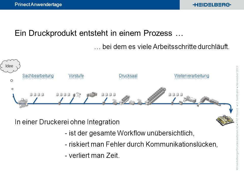© Heidelberger Druckmaschinen AG Prinect Anwendertage Ein Druckprodukt entsteht in einem Prozess … … bei dem es viele Arbeitsschritte durchläuft. In e