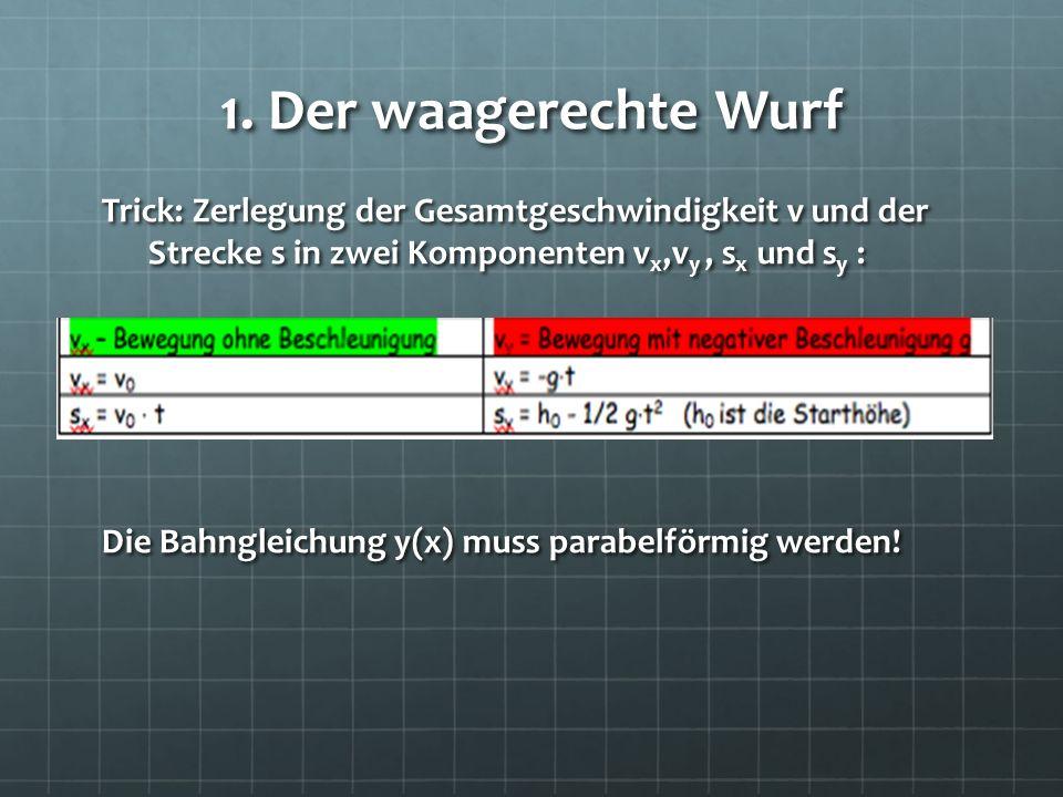 1. Der waagerechte Wurf Trick: Zerlegung der Gesamtgeschwindigkeit v und der Strecke s in zwei Komponenten v x,v y, s x und s y : Die Bahngleichung y(