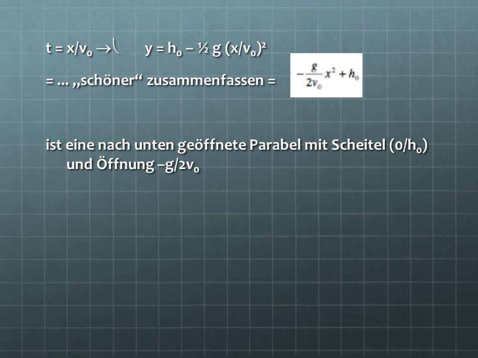 t = x/v 0 y = h 0 – ½ g (x/v 0 ) 2 =... schöner zusammenfassen = ist eine nach unten geöffnete Parabel mit Scheitel (0/h 0 ) und Öffnung –g/2v 0
