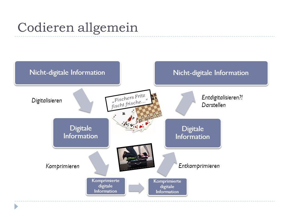 Codieren allgemein Nicht-digitale Information Digitale Information Nicht-digitale Information Digitale Information Komprimieren Komprimierte digitale Information Entkomprimieren Digitalisieren Entdigitalisieren?.
