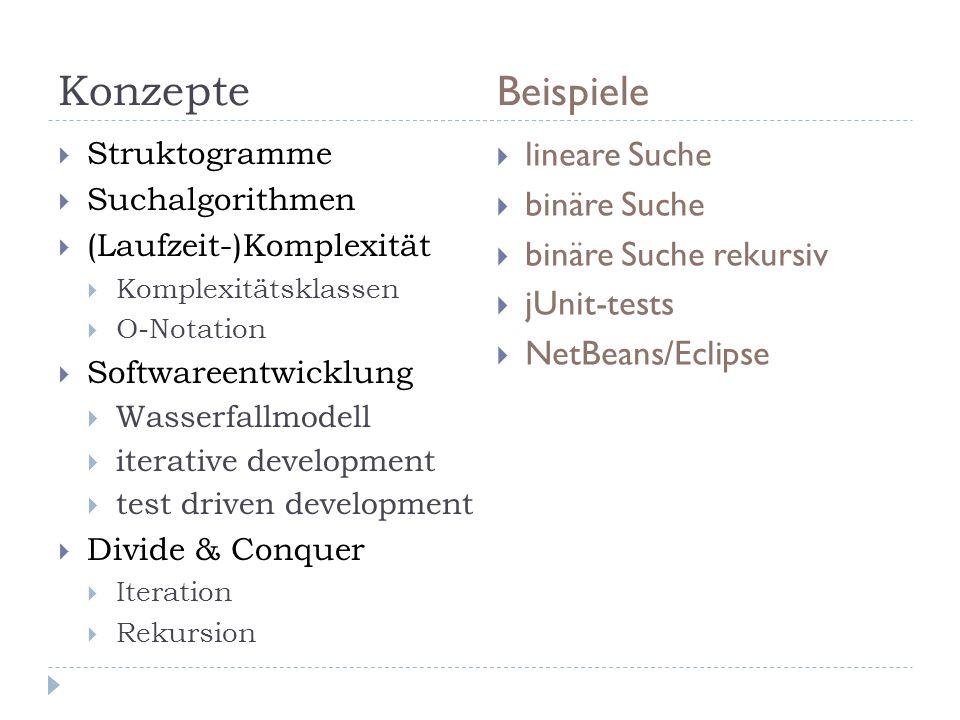 Konzepte Beispiele Struktogramme Suchalgorithmen (Laufzeit-)Komplexität Komplexitätsklassen O-Notation Softwareentwicklung Wasserfallmodell iterative development test driven development Divide & Conquer Iteration Rekursion lineare Suche binäre Suche binäre Suche rekursiv jUnit-tests NetBeans/Eclipse