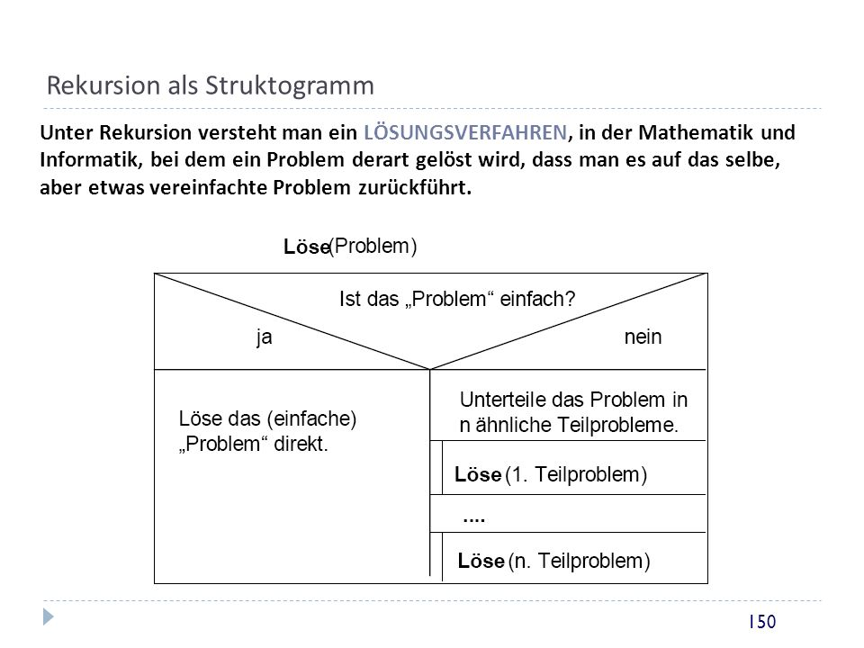 Rekursion als Struktogramm Unter Rekursion versteht man ein LÖSUNGSVERFAHREN, in der Mathematik und Informatik, bei dem ein Problem derart gelöst wird, dass man es auf das selbe, aber etwas vereinfachte Problem zurückführt.