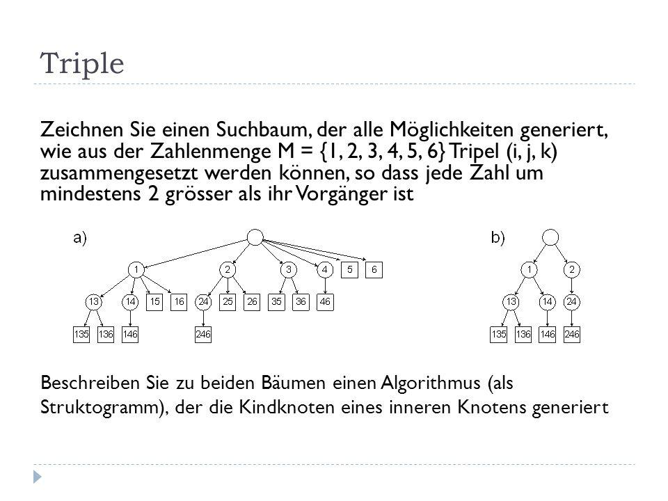 Triple Zeichnen Sie einen Suchbaum, der alle Möglichkeiten generiert, wie aus der Zahlenmenge M = {1, 2, 3, 4, 5, 6} Tripel (i, j, k) zusammengesetzt werden können, so dass jede Zahl um mindestens 2 grösser als ihr Vorgänger ist Beschreiben Sie zu beiden Bäumen einen Algorithmus (als Struktogramm), der die Kindknoten eines inneren Knotens generiert