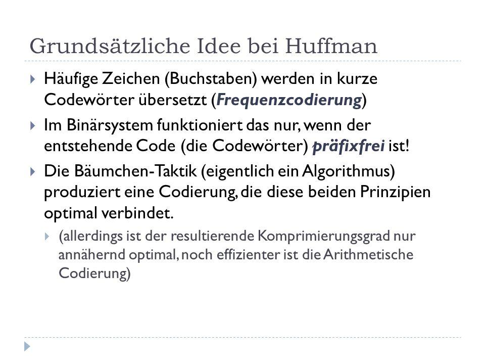 Grundsätzliche Idee bei Huffman Häufige Zeichen (Buchstaben) werden in kurze Codewörter übersetzt (Frequenzcodierung) Im Binärsystem funktioniert das