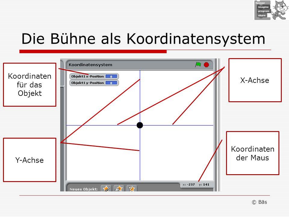 Die Bühne als Koordinatensystem © Bäs X-Achse Y-Achse Koordinaten der Maus Koordinaten für das Objekt