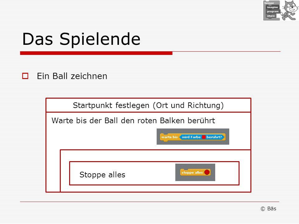 Das Spielende Ein Ball zeichnen © Bäs Startpunkt festlegen (Ort und Richtung) Warte bis der Ball den roten Balken berührt Stoppe alles