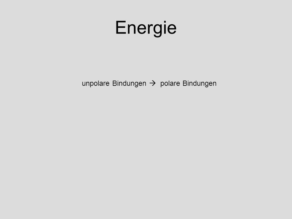 Energie unpolare Bindungen polare Bindungen