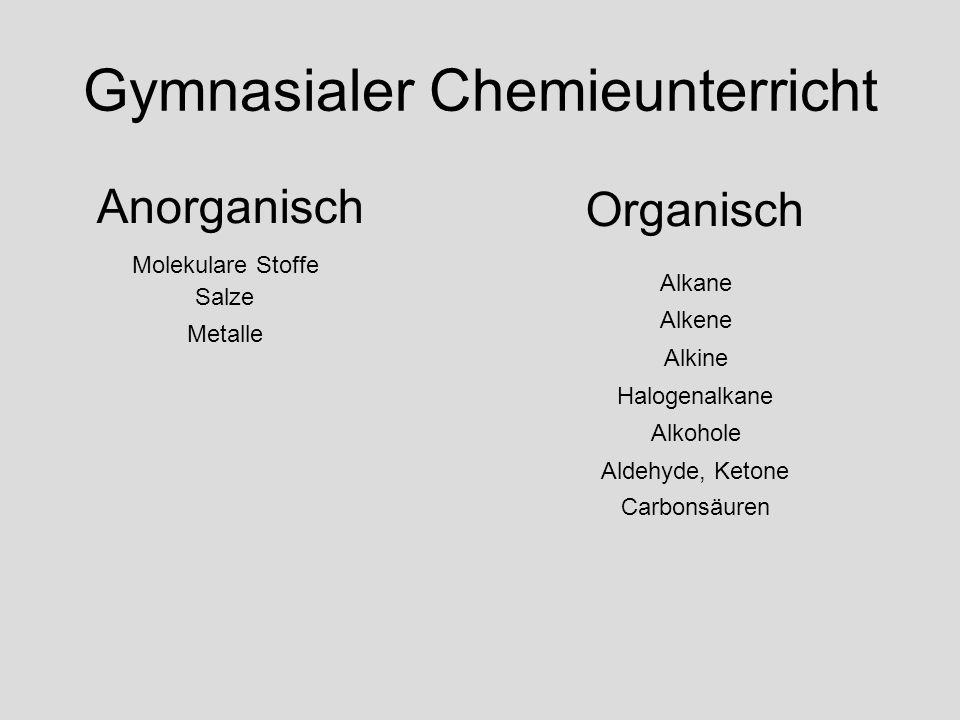 Gymnasialer Chemieunterricht Anorganisch Molekulare Stoffe Organisch Salze Metalle Alkane Alkene Alkine Halogenalkane Alkohole Aldehyde, Ketone Carbonsäuren