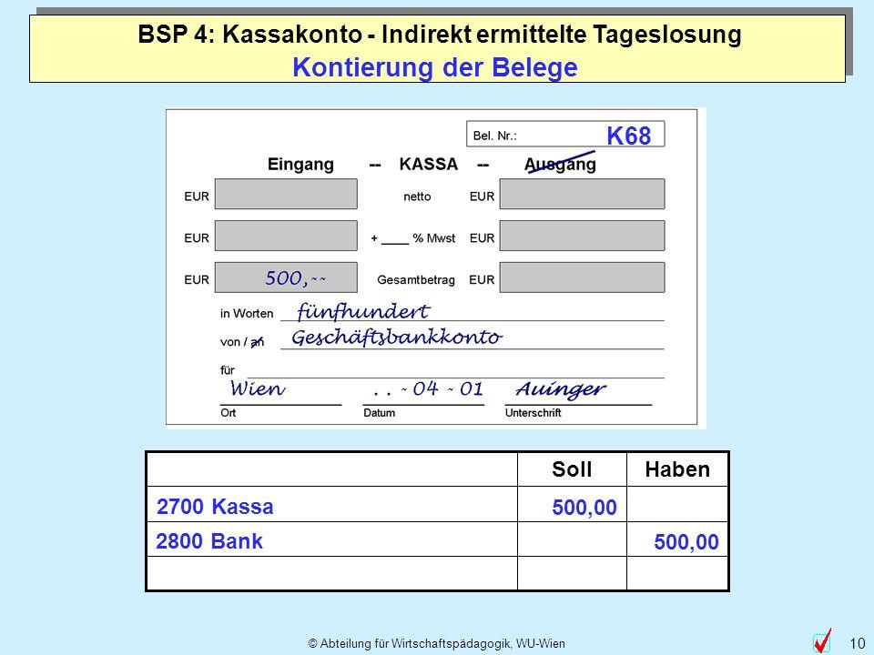 © Abteilung für Wirtschaftspädagogik, WU-Wien 10 Kontierung der Belege BSP 4: Kassakonto - Indirekt ermittelte Tageslosung HabenSoll 2700 Kassa 2800 B