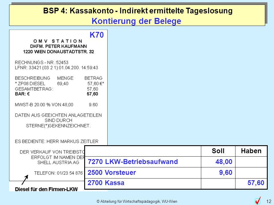 © Abteilung für Wirtschaftspädagogik, WU-Wien 12 Kontierung der Belege HabenSoll 7270 LKW-Betriebsaufwand 2500 Vorsteuer 57,60 48,00 K70 9,60 2700 Kas