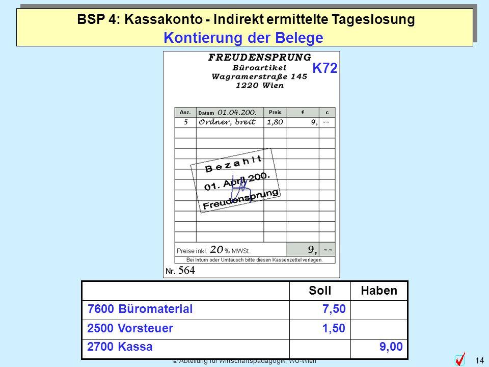 © Abteilung für Wirtschaftspädagogik, WU-Wien 14 Kontierung der Belege HabenSoll 7600 Büromaterial 2500 Vorsteuer 9,00 7,50 1,50 2700 Kassa K72 BSP 4: