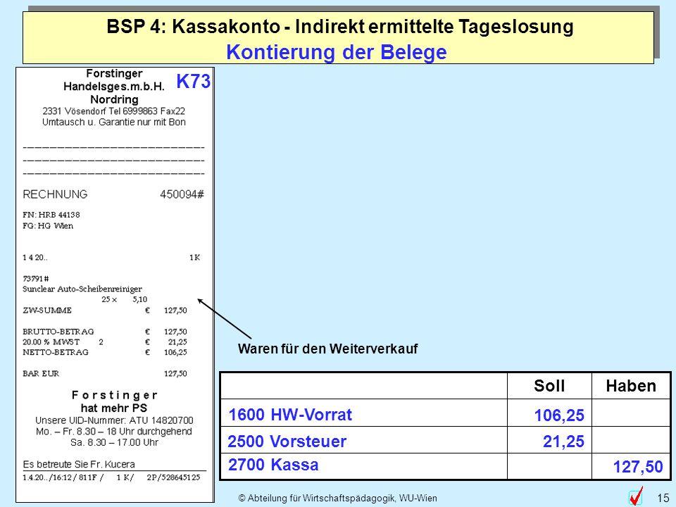 © Abteilung für Wirtschaftspädagogik, WU-Wien 15 Kontierung der Belege HabenSoll 1600 HW-Vorrat 2500 Vorsteuer 127,50 106,25 21,25 2700 Kassa K73 Ware
