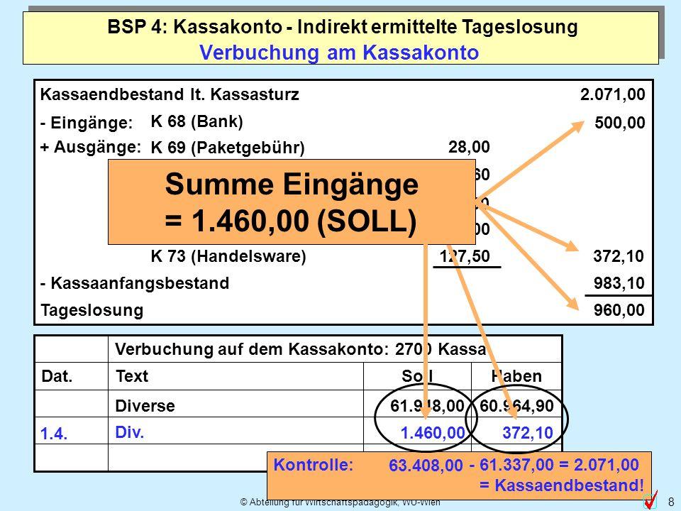 © Abteilung für Wirtschaftspädagogik, WU-Wien 8 Dat.HabenSollText Verbuchung auf dem Kassakonto: 2700 Kassa Kontrolle: = 2.071,00 = Kassaendbestand! V
