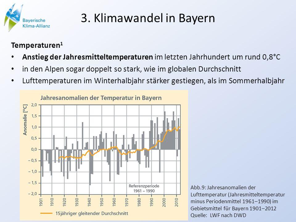 3. Klimawandel in Bayern Temperaturen 1 Anstieg der Jahresmitteltemperaturen im letzten Jahrhundert um rund 0,8°C in den Alpen sogar doppelt so stark,