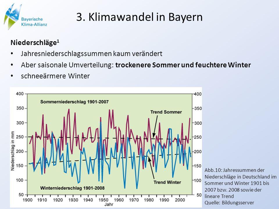 3. Klimawandel in Bayern Niederschläge 1 Jahresniederschlagssummen kaum verändert Aber saisonale Umverteilung: trockenere Sommer und feuchtere Winter