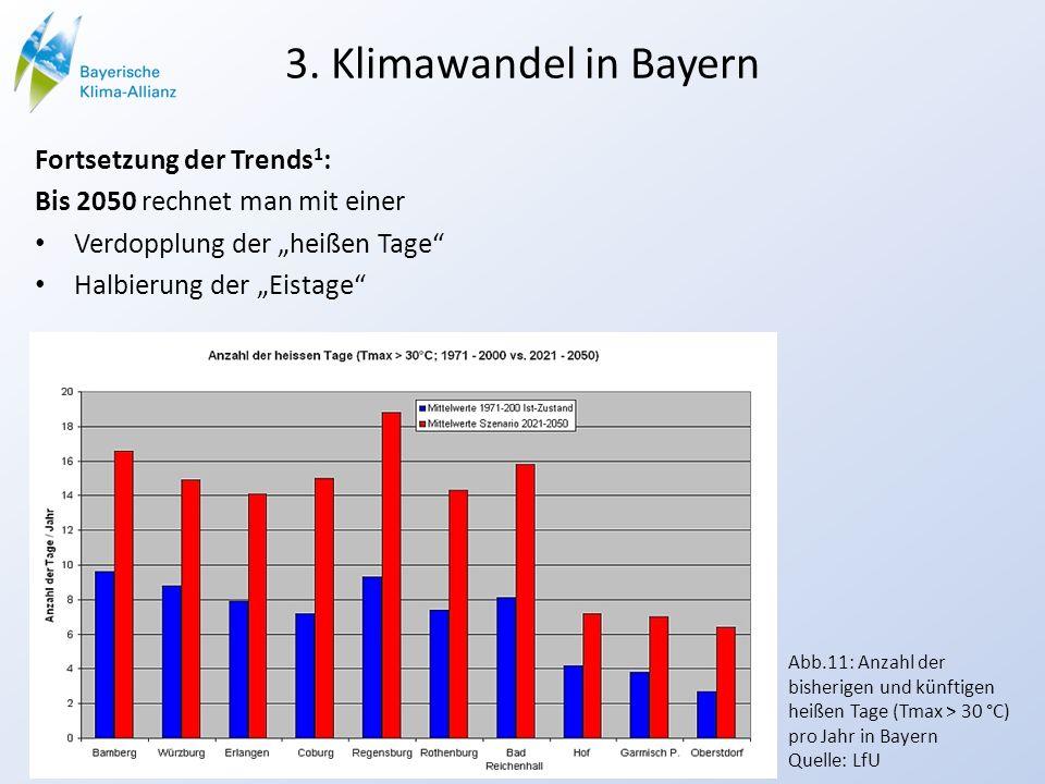3. Klimawandel in Bayern Fortsetzung der Trends 1 : Bis 2050 rechnet man mit einer Verdopplung der heißen Tage Halbierung der Eistage Abb.11: Anzahl d