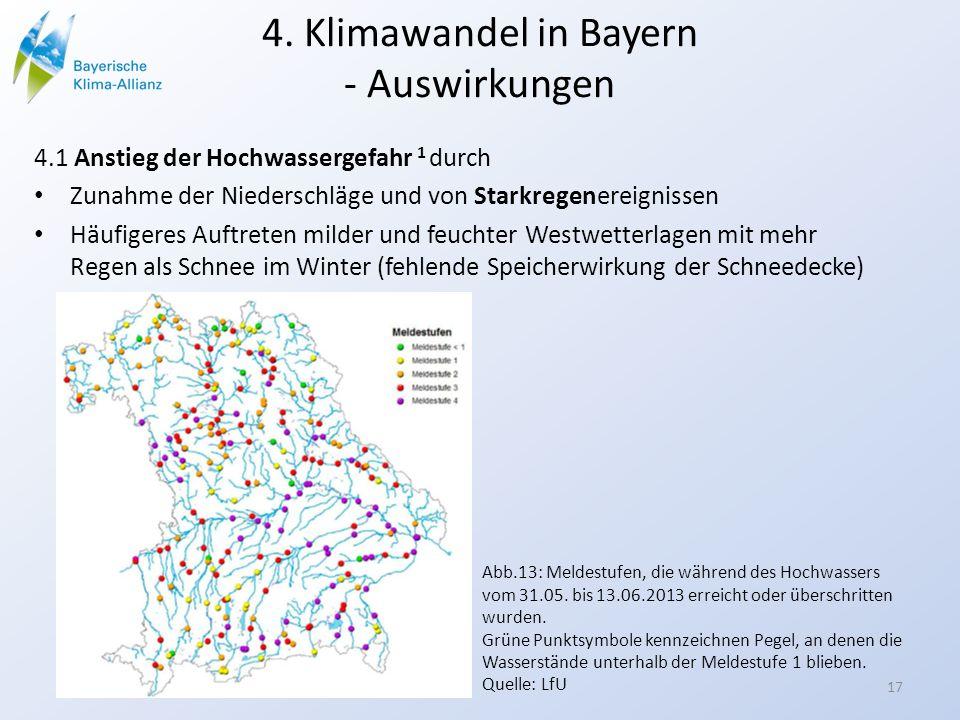 4. Klimawandel in Bayern - Auswirkungen 4.1 Anstieg der Hochwassergefahr 1 durch Zunahme der Niederschläge und von Starkregenereignissen Häufigeres Au