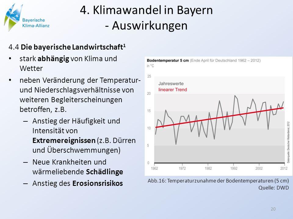 4. Klimawandel in Bayern - Auswirkungen 4.4 Die bayerische Landwirtschaft 1 stark abhängig von Klima und Wetter neben Veränderung der Temperatur- und