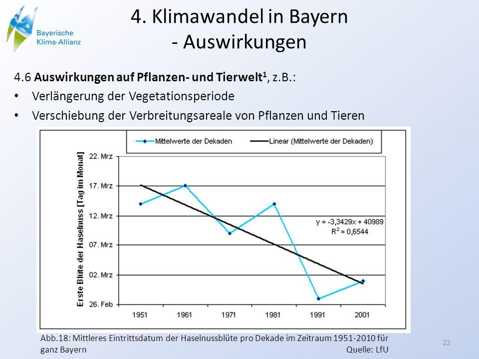 4. Klimawandel in Bayern - Auswirkungen 4.6 Auswirkungen auf Pflanzen- und Tierwelt 1, z.B.: Verlängerung der Vegetationsperiode Verschiebung der Verb