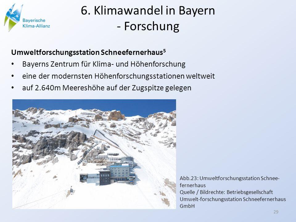 6. Klimawandel in Bayern - Forschung Umweltforschungsstation Schneefernerhaus 5 Bayerns Zentrum für Klima- und Höhenforschung eine der modernsten Höhe